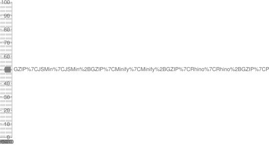 График сжатия JS-файлов